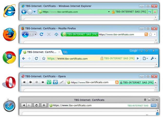 HTTPS-certificates